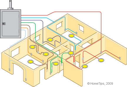 house electrical circuits house wiring electrical diagram readingrat net typical wiring diagram for a house at gsmportal.co